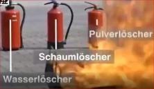Einfache Bedienung von Feuerlöschern für Jedermann